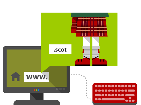 .SCOT Domain Names